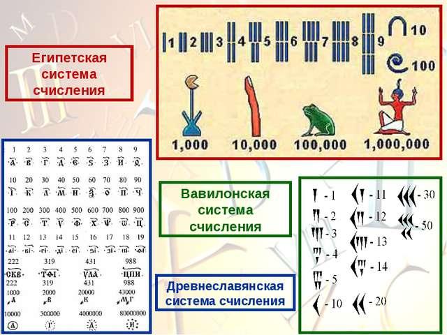 Древнеславянская система счисления Вавилонская система счисления Египетская с...