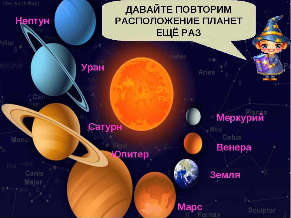 Меркурий Венера Земля Марс Юпитер Сатурн Уран Нептун ДАВАЙТЕ ПОВТОРИМ РАСПОЛО...