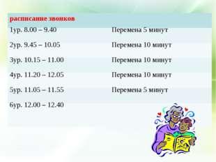расписание звонков 1ур. 8.00 – 9.40Перемена 5 минут 2ур. 9.45 – 10.05Пере