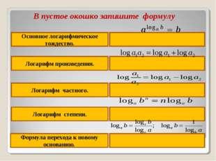 Основное логарифмическое тождество. Логарифм произведения. Логарифм частного.