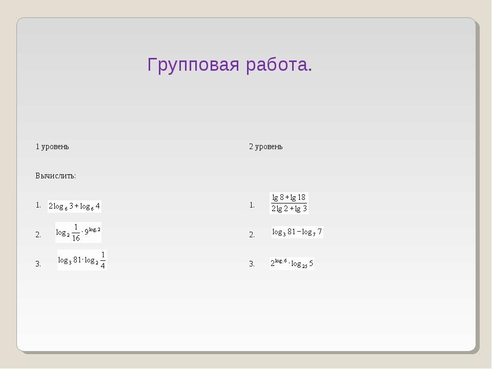 Групповая работа. 1 уровень2 уровень Вычислить: 1. 1. 2. 2. 3. 3.