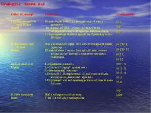 Слайдтың мазмұны: Сабақ бөлімдеріМазмұны Слайд номері І.Қызығушылықты ояту