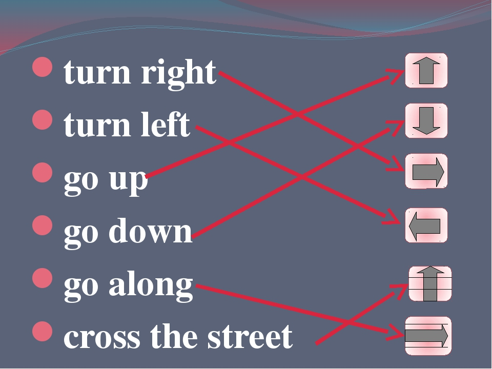 turn right turn left go up go down go along cross the street
