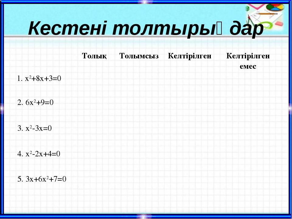Кестені толтырыңдар ТолықТолымсызКелтірілгенКелтірілген емес 1. x2+8x+3=0...