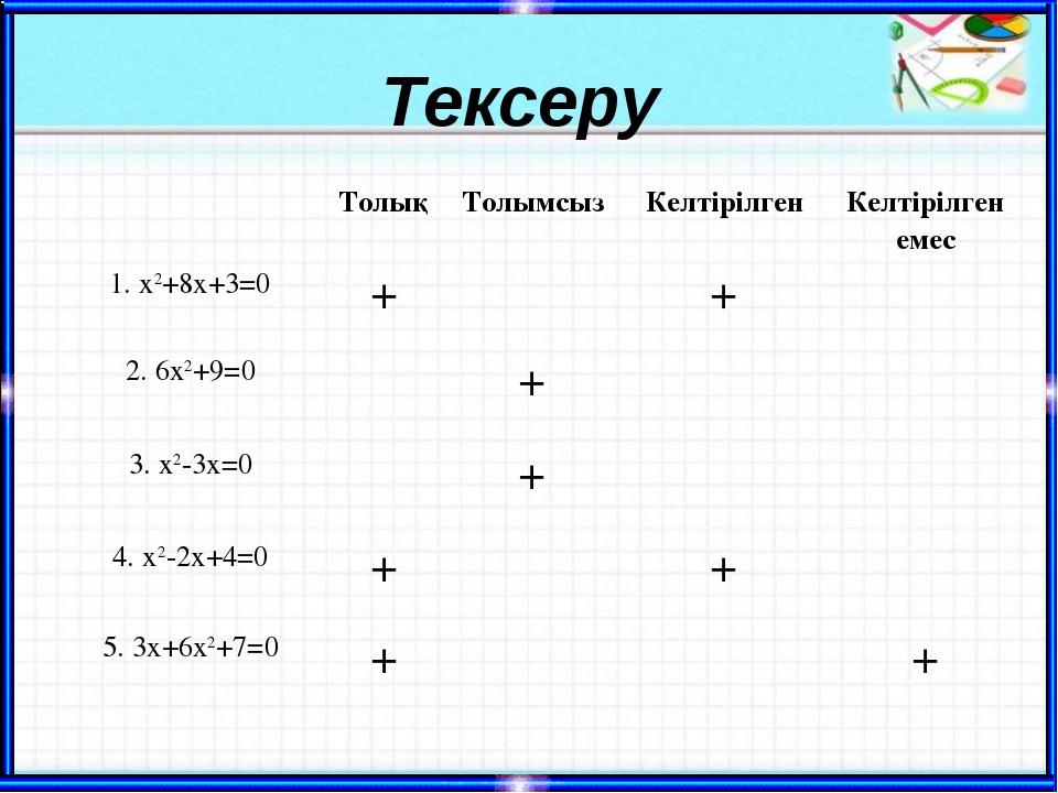 Тексеру ТолықТолымсызКелтірілгенКелтірілген емес 1. x2+8x+3=0 ++ 2. 6...