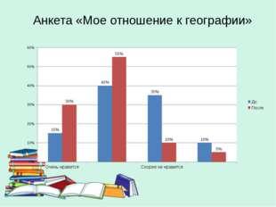 Анкета «Мое отношение к географии»