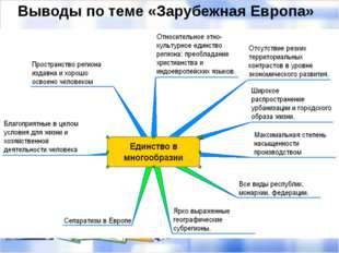 Выводы по теме «Зарубежная Европа» Пример обобщения материала темы