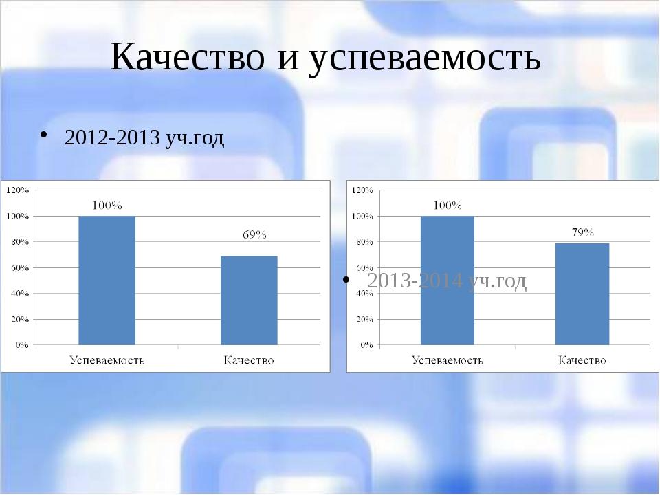 Качество и успеваемость 2012-2013 уч.год 2013-2014 уч.год