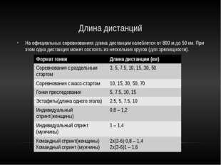 Длина дистанций На официальных соревнованиях длина дистанции колеблется от 80