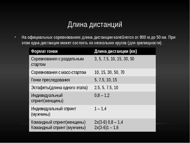 Длина дистанций На официальных соревнованиях длина дистанции колеблется от 80...