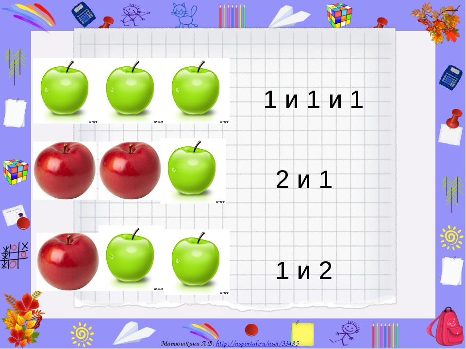 1 и 1 и 1 2 и 1 1 и 2 Матюшкина А.В. http://nsportal.ru/user/33485