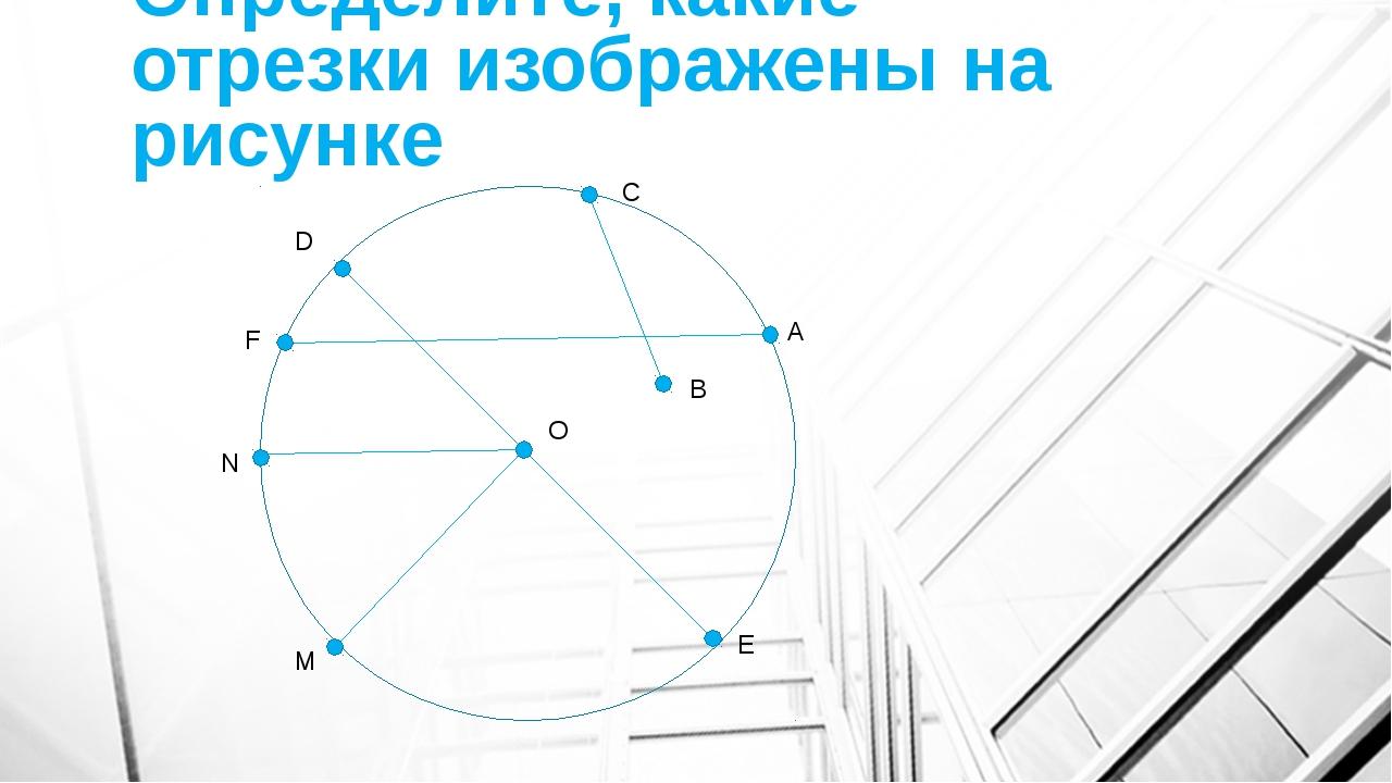 Определите, какие отрезки изображены на рисунке А С В E O M N F D