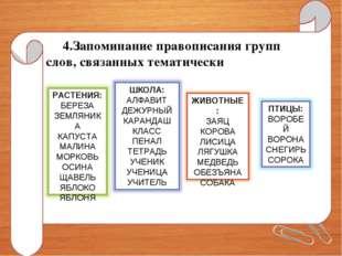 4.Запоминание правописания групп слов, связанных тематически