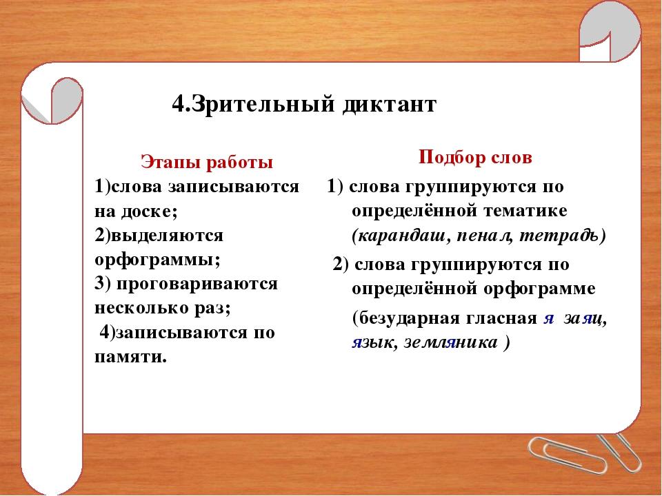 4.Зрительный диктант Этапы работы 1)слова записываются на доске; 2)выделяются...