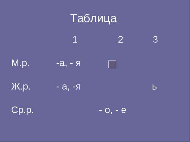 Таблица  1 2 3 М.р. -а, - я Ж.р. - а, -я ь Ср.р. - о, - е