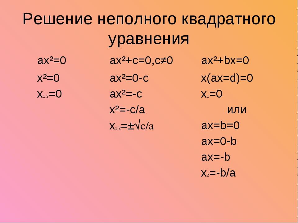 Решение неполного квадратного уравнения ax²=0ax²+c=0,c≠0ax²+bx=0 x²=0 x1,2=...