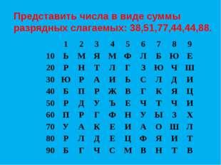 Представить числа в виде суммы разрядных слагаемых: 38,51,77,44,44,88. 1 2 3