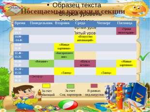 Посещаемые кружки и секции За счет субвенций За счет Соц. партнеров В рамках