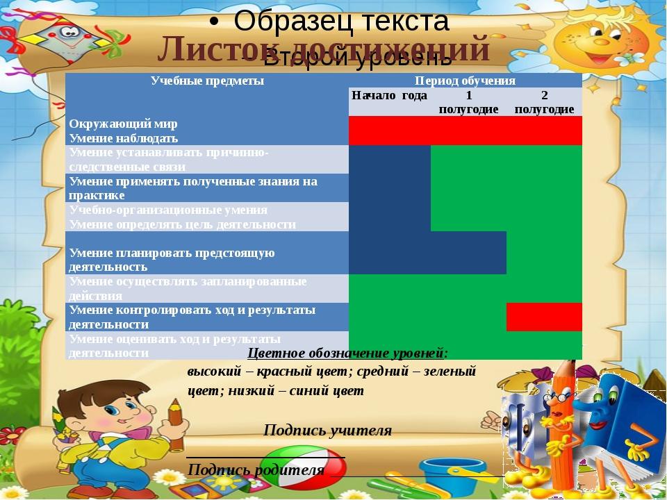 Листок достижений Цветное обозначение уровней: высокий – красный цвет; средни...