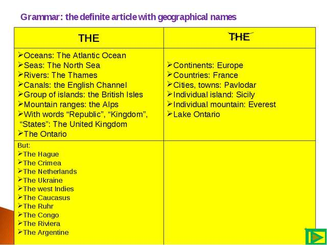 Grammar: the definite article with geographical names THE THE Oceans: The At...