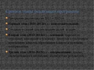 Программа рассчитана на 2011 – 2015 гг. Первый этап (2011-2012гг.) – подготов