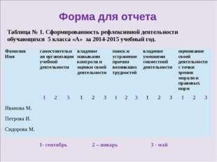 Форма для отчета Таблица № 1. Сформированность рефлексивной деятельности обу