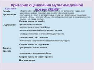 Критерии оценивания мультимедийной презентации Критерии Параметры Дизайн пре
