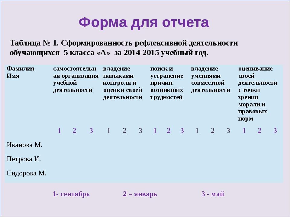 Форма для отчета Таблица № 1. Сформированность рефлексивной деятельности обу...