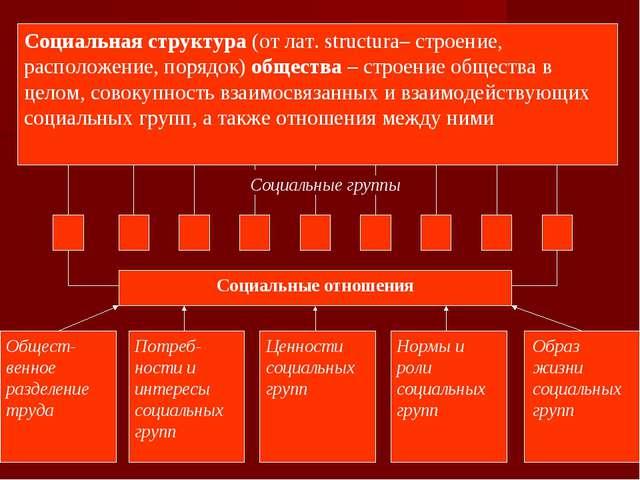 Социальная структура (от лат. structura– строение, расположение, порядок) общ...