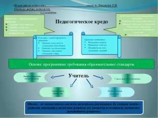 «Новая школа вечности» учитель Лукьянчук Т.И. Сначала люблю, потом учу. С.Сол