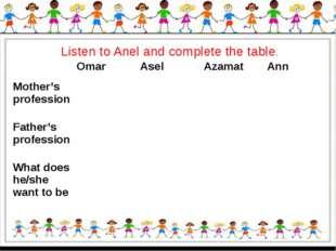Listen to Anel and complete the table. Omar Asel Azamat Ann Mother's professi
