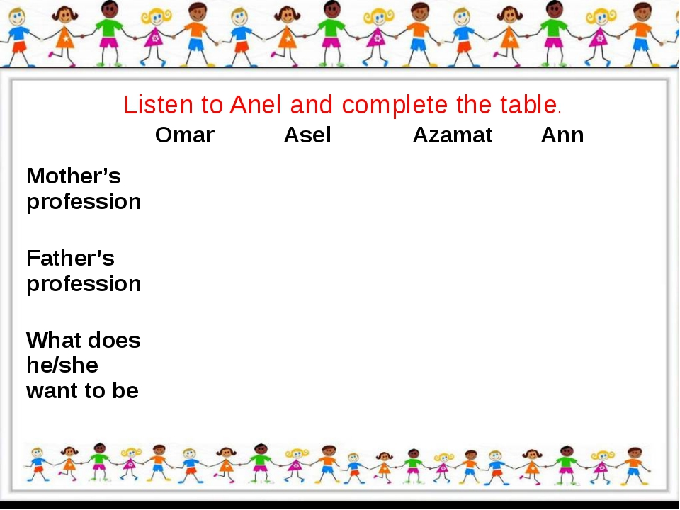 Listen to Anel and complete the table. Omar Asel Azamat Ann Mother's professi...