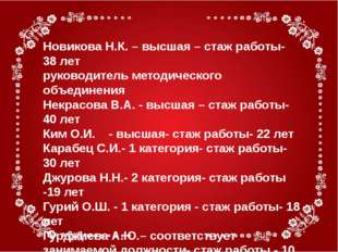 Новикова Н.К. – высшая – стаж работы- 38 лет руководитель методического объед