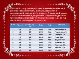 В 2012/2013 году школа работает в режиме пятидневной рабочей недели по ФГОС-