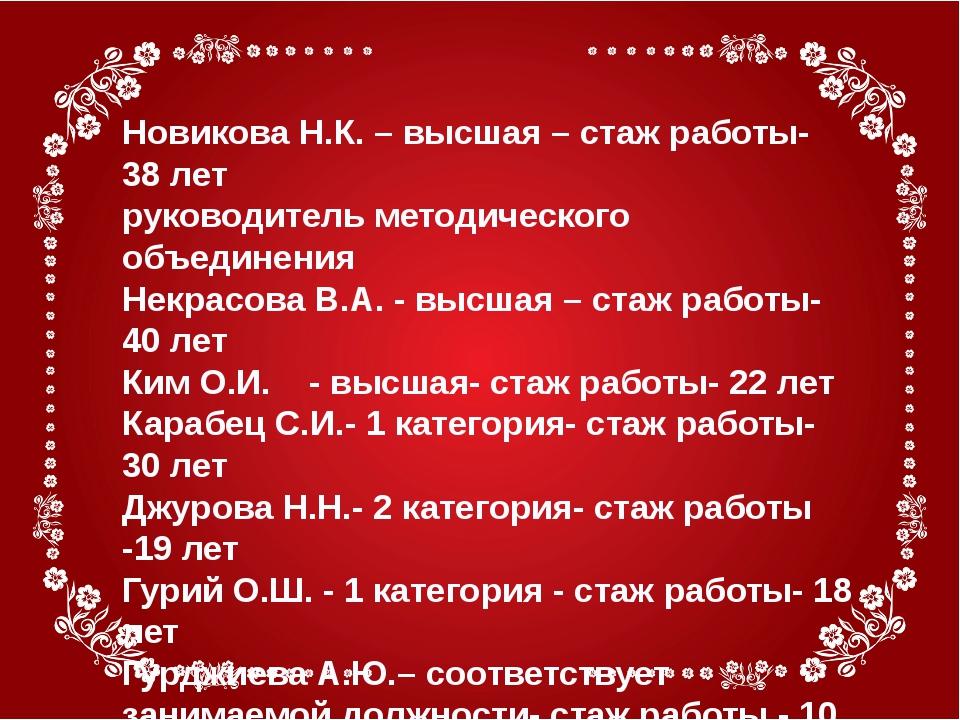 Новикова Н.К. – высшая – стаж работы- 38 лет руководитель методического объед...