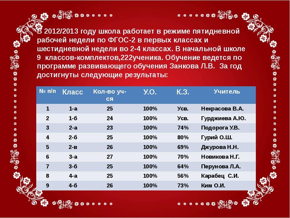 В 2012/2013 году школа работает в режиме пятидневной рабочей недели по ФГОС-...