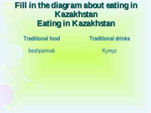 Fill in the diagram about eating in Kazakhstan Eating in Kazakhstan Tradition