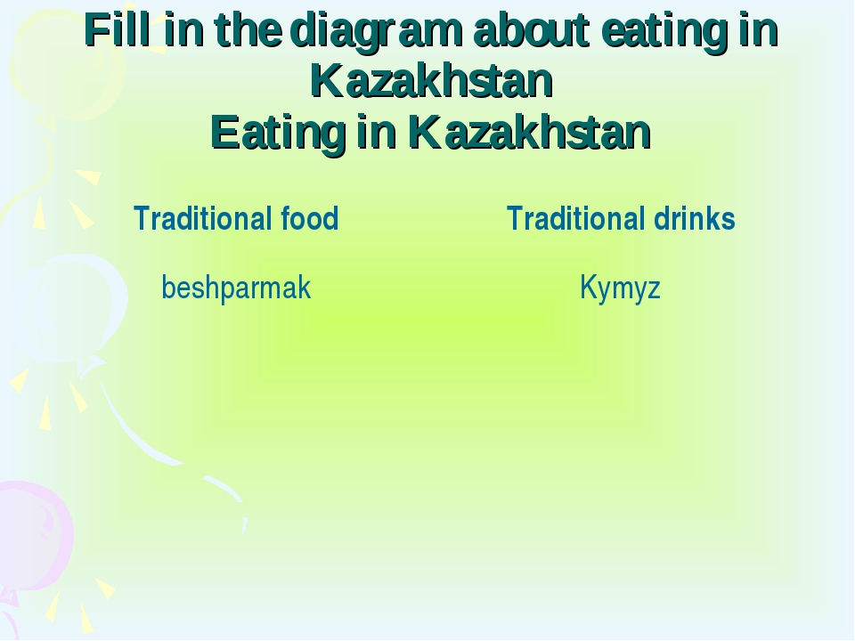 Fill in the diagram about eating in Kazakhstan Eating in Kazakhstan Tradition...