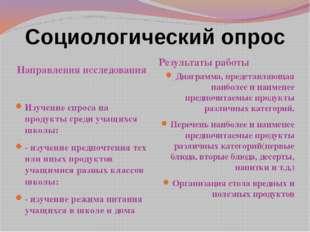 Социологический опрос Направления исследования Результаты работы Изучение спр