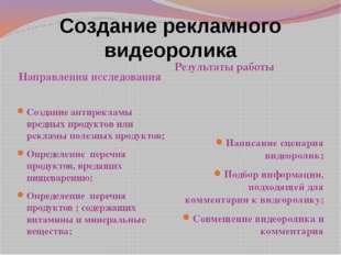 Создание рекламного видеоролика Направления исследования Результаты работы Со