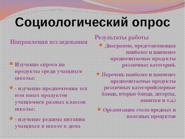 Социологический опрос Направления исследования Результаты работы Изучение спр...