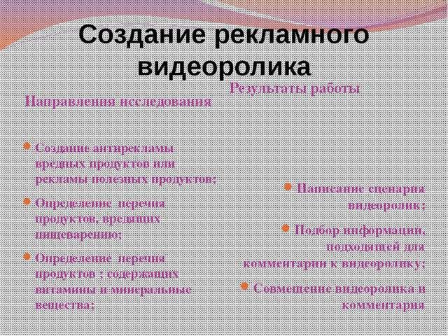Создание рекламного видеоролика Направления исследования Результаты работы Со...