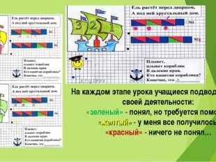 На каждом этапе урока учащиеся подводят итоги своей деятельности: «зеленый» -