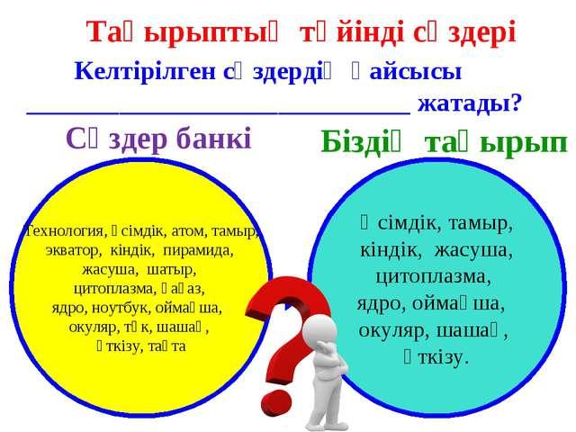 Тақырыптың түйінді сөздері Келтірілген сөздердің қайсысы ___________________...