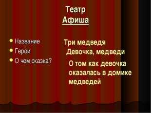 Театр Афиша Название Герои О чем сказка? Три медведя Девочка, медведи О том к