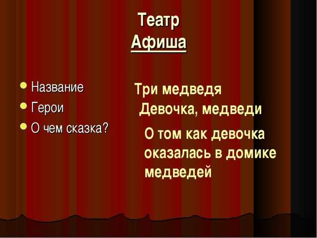 Театр Афиша Название Герои О чем сказка? Три медведя Девочка, медведи О том к...