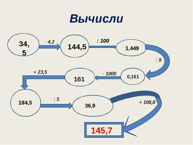 Вычисли 34,5 144,5 · 4,2 : 100 1,449 0,161 : 9 161 · 1000 + 23,5 184,5 : 5 36...
