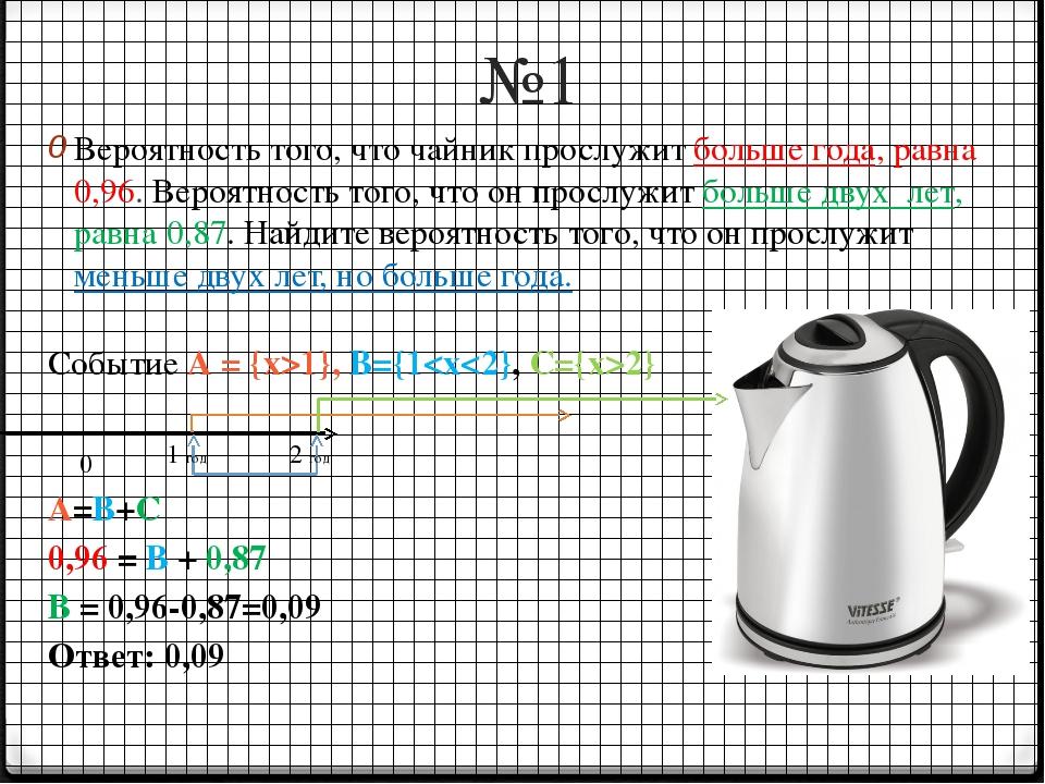 №1 Вероятность того, что чайник прослужит больше года, равна 0,96. Вероятност...
