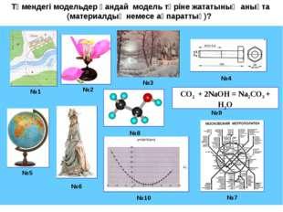 Төмендегі модельдер қандай модель түріне жататының анықта (материалдық немесе