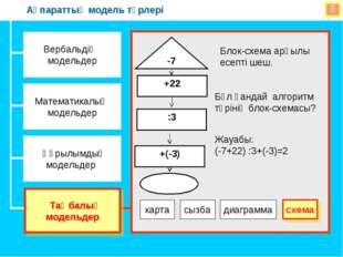  Вербальдіқ модельдер Математикалық модельдер Құрылымдық модельдер Таңбалық
